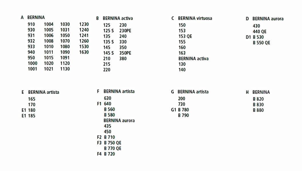 категория швейных машин Bernina